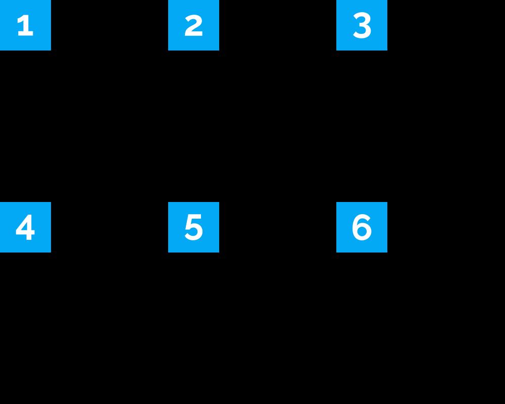 Bauanleitung wie oben beschrieben
